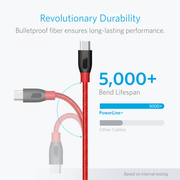 Anker Powerline Plus Type C - 3ft/0.9m - Red